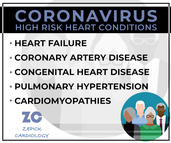 Graphic image showing high risk heart condition factors for COVID 19 coronavirus, helpful information from Zepick Cardiology in Wichita, KS