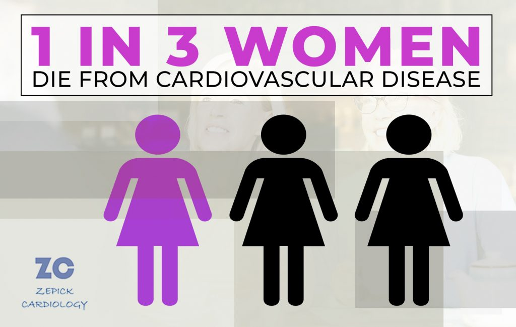 1 in 3 women die from cardiovascular disease