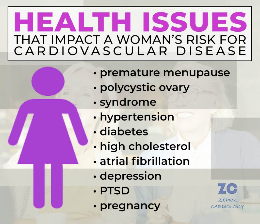 Various health issues that impact a woman's risk for cardiovascular disease infographic provided by Zepick Cardiology in Wichita, KS. Depression, pregnancy and diabetes among the list